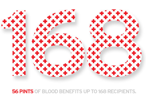 primerica_blood_drive
