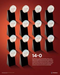 dalbar award 14